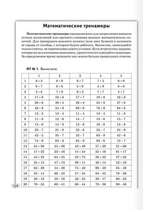 по математике 5 решебник класса герасимов