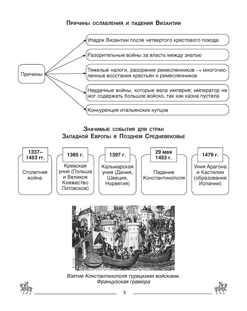 Рабочая тетрадь по истории средних веков7 класс секацкая