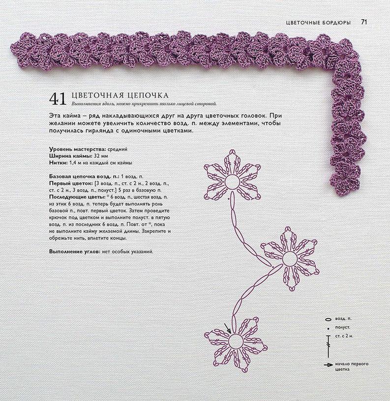 75 узоров для вязания крючком вяжем кайму и бордюры сейнио кейтлин