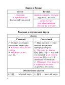 Русский язык в таблицах и схемах с мини-тестами. Курс начальной школы — фото, картинка — 6