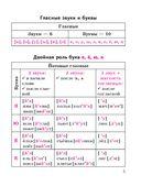 Русский язык в таблицах и схемах с мини-тестами. Курс начальной школы — фото, картинка — 7
