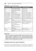 ECMAScript 6 для разработчиков — фото, картинка — 12