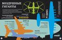 1000 удивительных фактов о технике и технологии — фото, картинка — 3