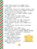 Англо-русский русско-английский словарь с произношением — фото, картинка — 9