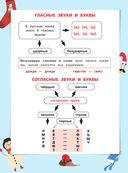 Русский язык в схемах и таблицах — фото, картинка — 2