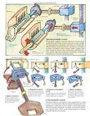 Как все устроено сегодня. Иллюстрированная энциклопедия устройств и механизмов — фото, картинка — 8