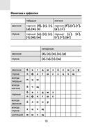 Русский язык для младших школьников — фото, картинка — 9