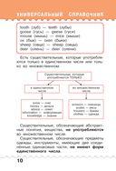 Английский язык. Универсальный справочник. 1-4 классы — фото, картинка — 9